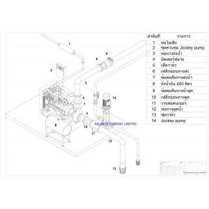 ปั๊มดับเพลิงเครื่องยนต์ Deutz TD226B-6/ Flow 1400GPM